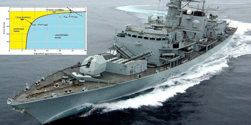 Preizkusi elektroenergetskih sistemov na vojaških ladjah STANAG 1008